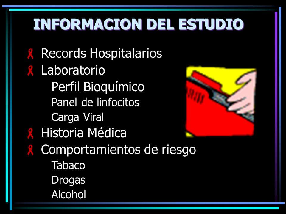 INFORMACION DEL ESTUDIO Records Hospitalarios Laboratorio Perfil Bioquímico Panel de linfocitos Carga Viral Historia Médica Comportamientos de riesgo