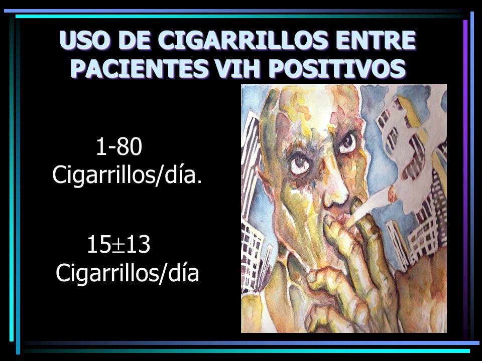 USO DE CIGARRILLOS ENTRE PACIENTES VIH POSITIVOS 1-80 Cigarrillos/día. 15 13 Cigarrillos/día