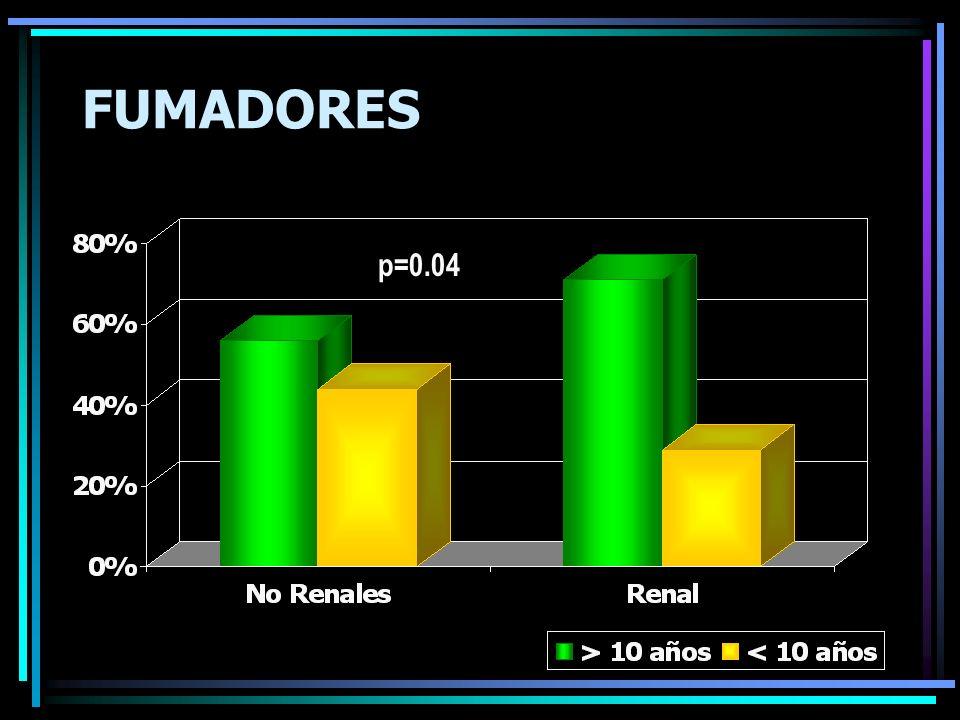 FUMADORES p=0.04