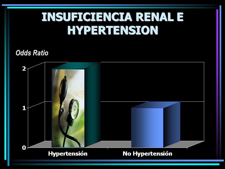 INSUFICIENCIA RENAL E HYPERTENSION Odds Ratio