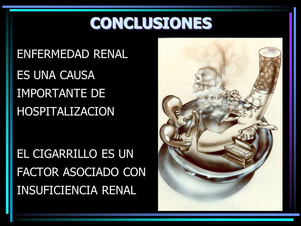CONCLUSIONESCONCLUSIONES ENFERMEDAD RENAL ES UNA CAUSA IMPORTANTE DE HOSPITALIZACION EL CIGARRILLO ES UN FACTOR ASOCIADO CON INSUFICIENCIA RENAL