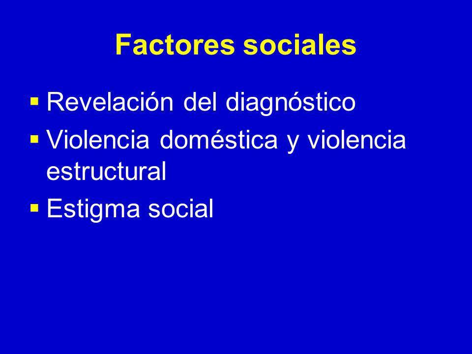 Factores sociales Revelación del diagnóstico Violencia doméstica y violencia estructural Estigma social