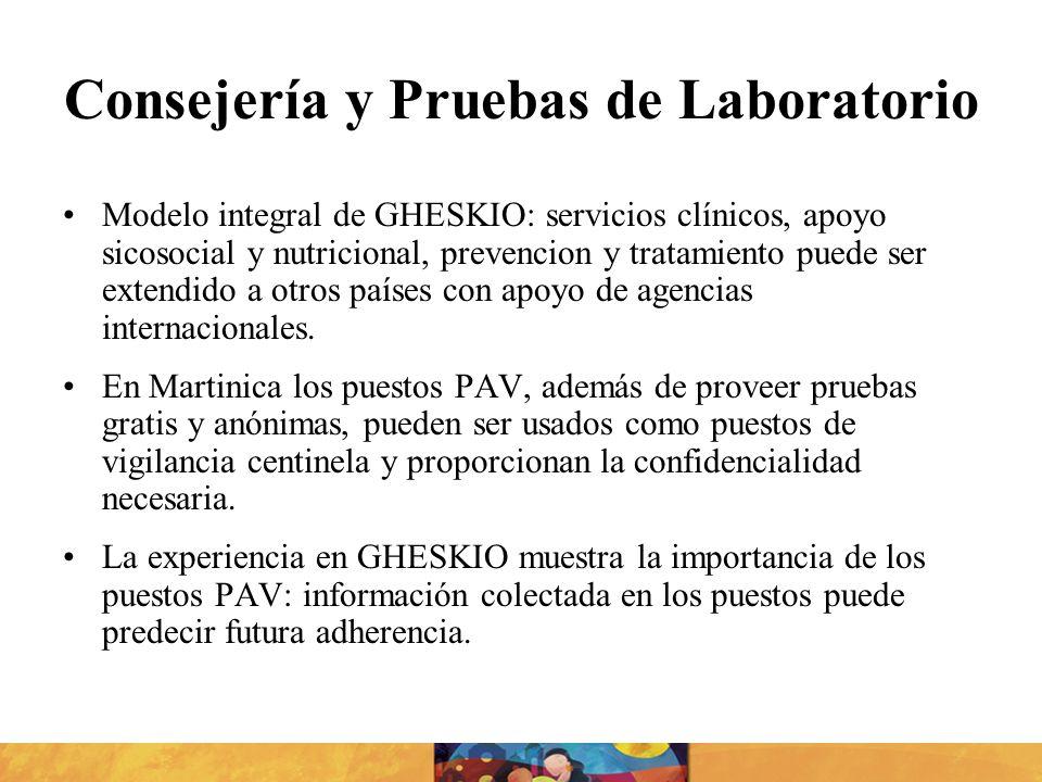 Consejería y Pruebas de Laboratorio Modelo integral de GHESKIO: servicios clínicos, apoyo sicosocial y nutricional, prevencion y tratamiento puede ser