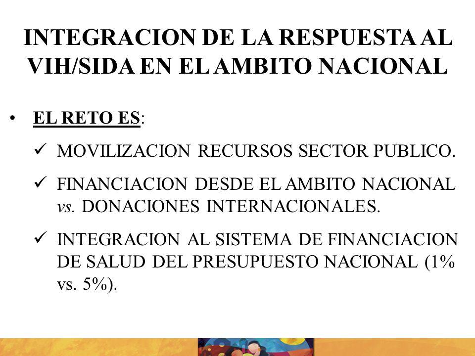 EL RETO ES: MOVILIZACION RECURSOS SECTOR PUBLICO. FINANCIACION DESDE EL AMBITO NACIONAL vs. DONACIONES INTERNACIONALES. INTEGRACION AL SISTEMA DE FINA