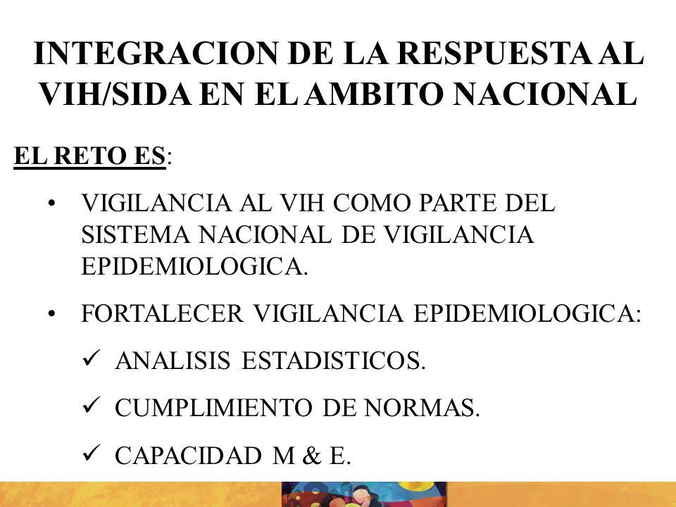 EL RETO ES: VIGILANCIA AL VIH COMO PARTE DEL SISTEMA NACIONAL DE VIGILANCIA EPIDEMIOLOGICA. FORTALECER VIGILANCIA EPIDEMIOLOGICA: ANALISIS ESTADISTICO