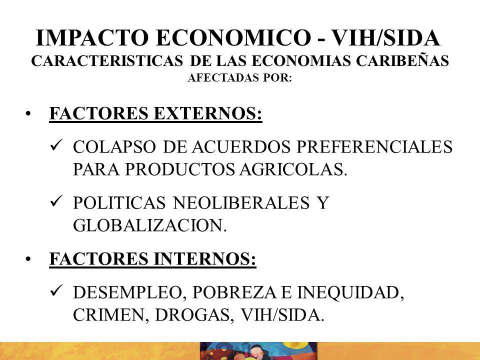 FACTORES EXTERNOS: COLAPSO DE ACUERDOS PREFERENCIALES PARA PRODUCTOS AGRICOLAS. POLITICAS NEOLIBERALES Y GLOBALIZACION. FACTORES INTERNOS: DESEMPLEO,