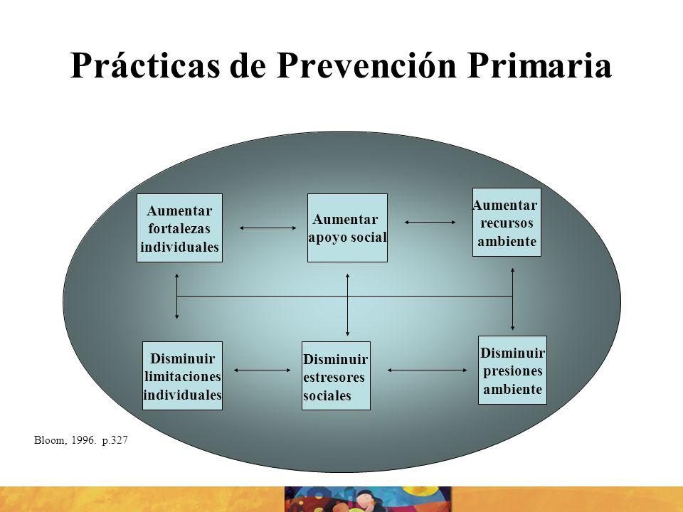 Prácticas de Prevención Primaria Aumentar fortalezas individuales Aumentar apoyo social Aumentar recursos ambiente Disminuir limitaciones individuales