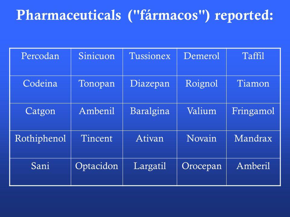 Pharmaceuticals (