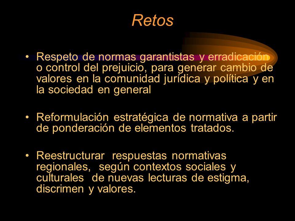 Retos Respeto de normas garantistas y erradicación o control del prejuicio, para generar cambio de valores en la comunidad jurídica y política y en la sociedad en general Reformulación estratégica de normativa a partir de ponderación de elementos tratados.