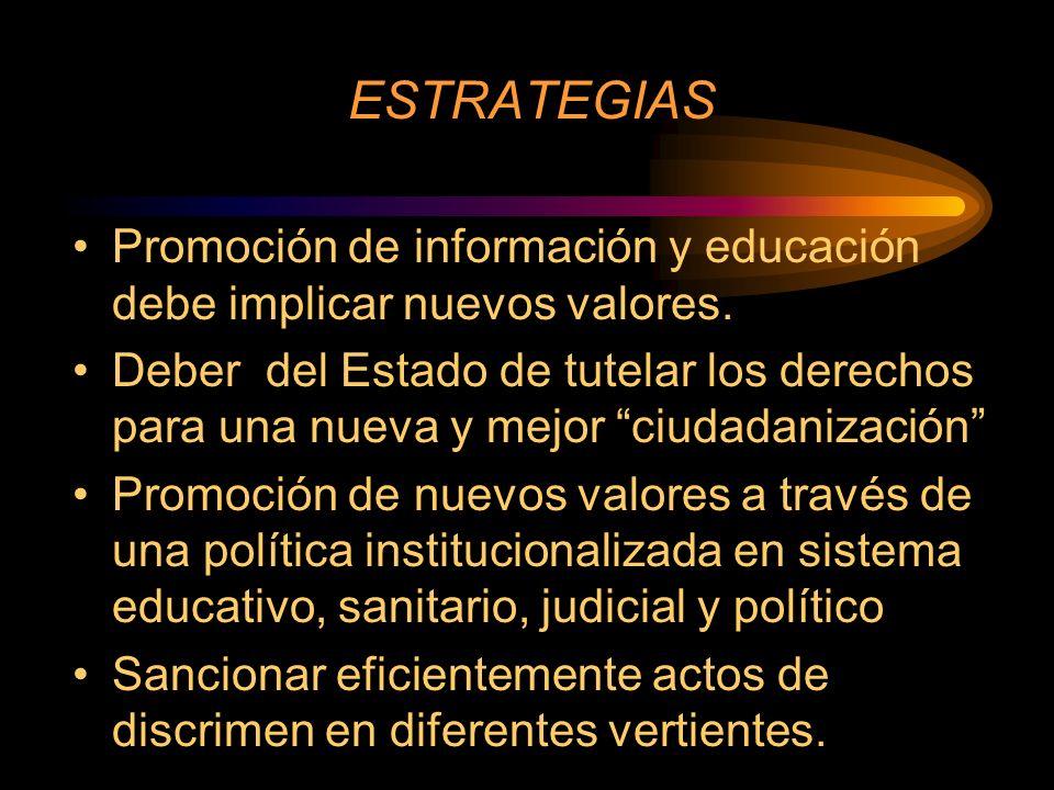 ESTRATEGIAS Promoción de información y educación debe implicar nuevos valores. Deber del Estado de tutelar los derechos para una nueva y mejor ciudada