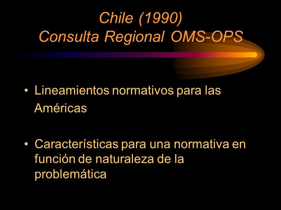 Chile (1990) Consulta Regional OMS-OPS Lineamientos normativos para las Américas Características para una normativa en función de naturaleza de la pro