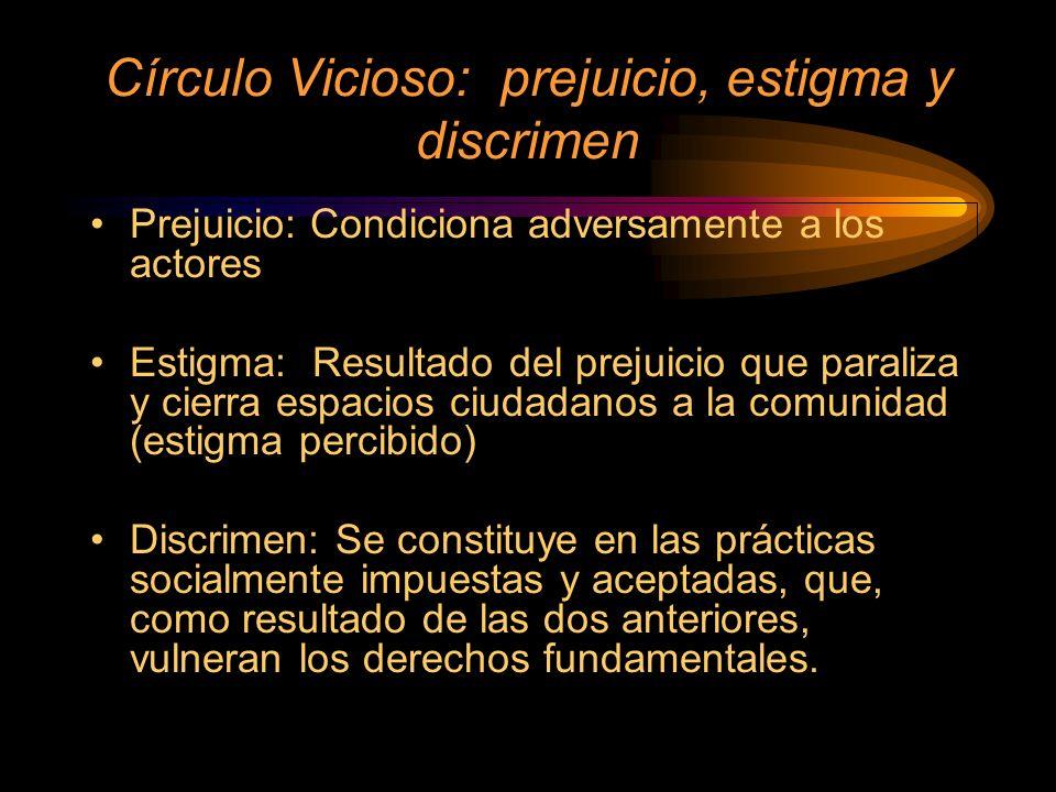 Círculo Vicioso: prejuicio, estigma y discrimen Prejuicio: Condiciona adversamente a los actores Estigma: Resultado del prejuicio que paraliza y cierr