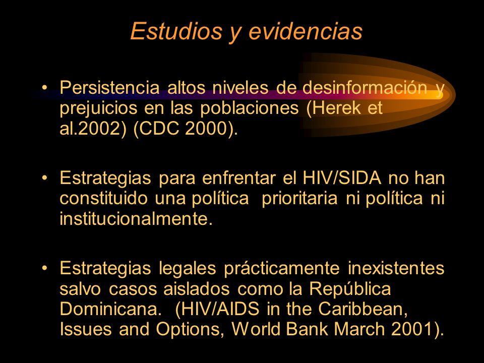 Estudios y evidencias Persistencia altos niveles de desinformación y prejuicios en las poblaciones (Herek et al.2002) (CDC 2000). Estrategias para enf