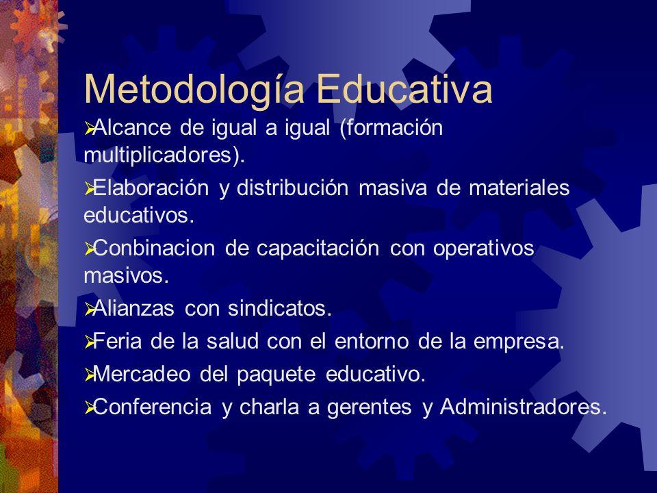 Metodología Educativa Alcance de igual a igual (formación multiplicadores).