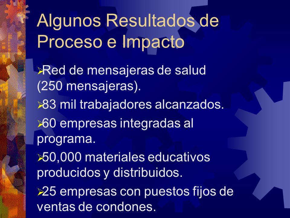 Algunos Resultados de Proceso e Impacto Red de mensajeras de salud (250 mensajeras).