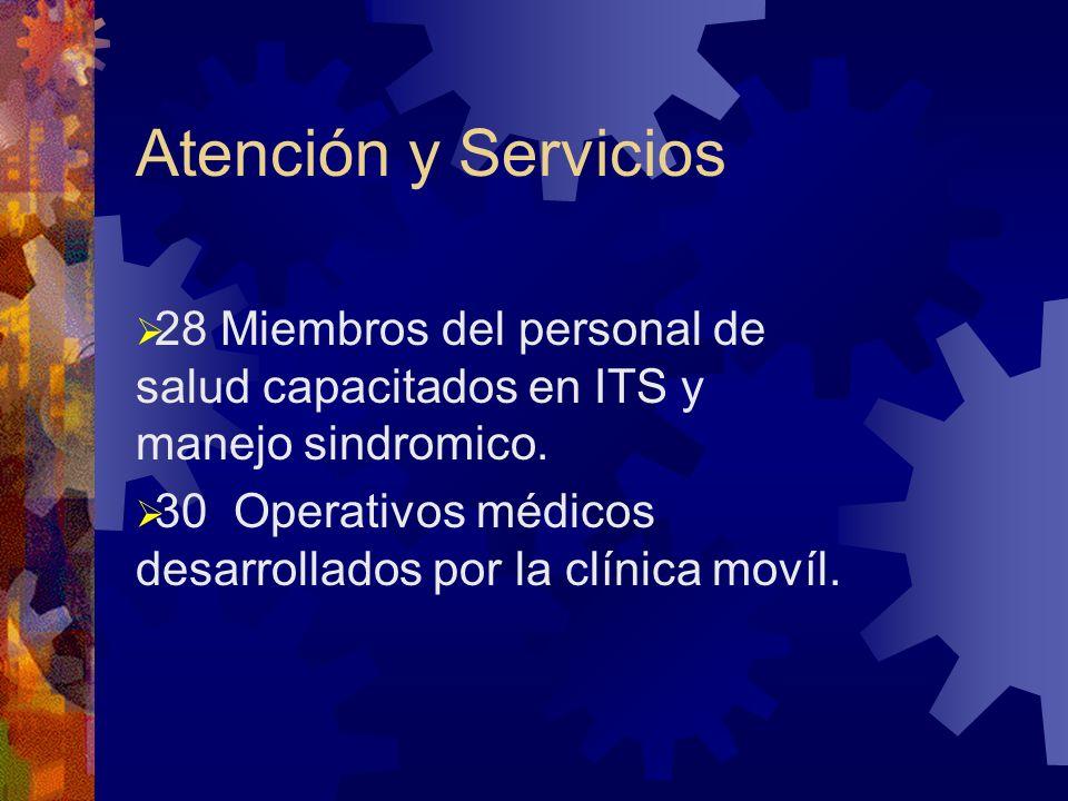 Atención y Servicios 28 Miembros del personal de salud capacitados en ITS y manejo sindromico.