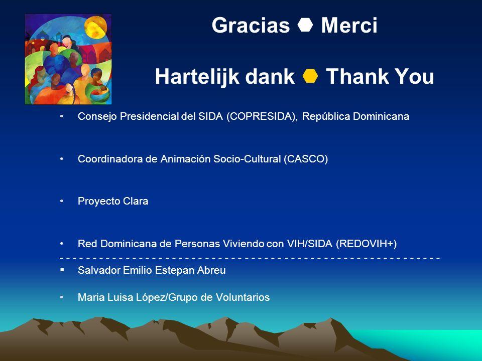 Gracias Merci Hartelijk dank Thank You Consejo Presidencial del SIDA (COPRESIDA), República Dominicana Coordinadora de Animación Socio-Cultural (CASCO) Proyecto Clara Red Dominicana de Personas Viviendo con VIH/SIDA (REDOVIH+) - - - - - - - - - - - - - - - - - - - - - - - - - - - - - Salvador Emilio Estepan Abreu Maria Luisa López/Grupo de Voluntarios