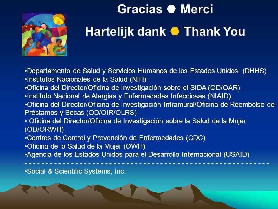 Gracias Merci Hartelijk dank Thank You Fundación Internacional del SIDA (IAT) Consejo Nacional del SIDA para las Minorías (NMAC) Sociedad Internacional del SIDA (IAS) Fundación Americana para la Investigación del SIDA (amfAR) Pfizer, Inc.