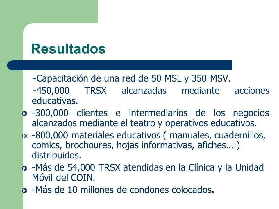 Resultados -Capacitación de una red de 50 MSL y 350 MSV. -450,000 TRSX alcanzadas mediante acciones educativas. -300,000 clientes e intermediarios de