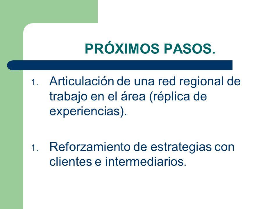 PRÓXIMOS PASOS. 1. Articulación de una red regional de trabajo en el área (réplica de experiencias). 1. Reforzamiento de estrategias con clientes e in
