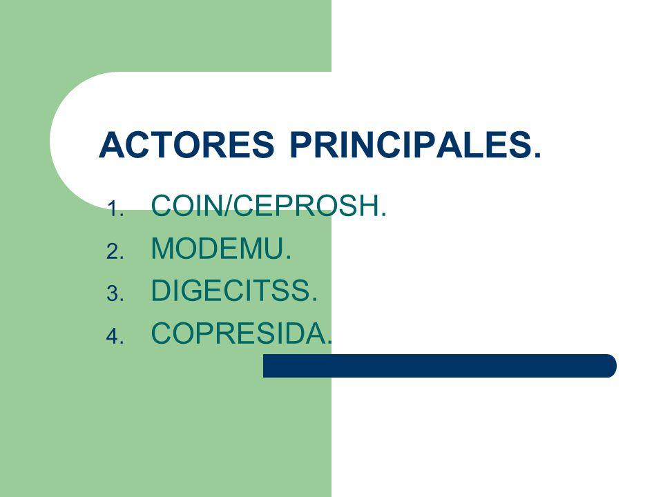 ACTORES PRINCIPALES. 1. COIN/CEPROSH. 2. MODEMU. 3. DIGECITSS. 4. COPRESIDA.