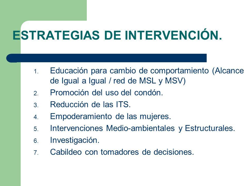 ESTRATEGIAS DE INTERVENCIÓN. 1. Educación para cambio de comportamiento (Alcance de Igual a Igual / red de MSL y MSV) 2. Promoción del uso del condón.