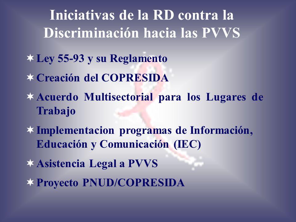 Ley 55-93 y su Reglamento Creación del COPRESIDA Acuerdo Multisectorial para los Lugares de Trabajo Implementacion programas de Información, Educación