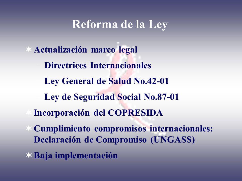 Reforma de la Ley Actualización marco legal –Directrices Internacionales –Ley General de Salud No.42-01 –Ley de Seguridad Social No.87-01 Incorporació
