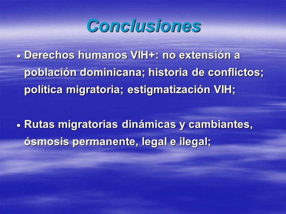 Conclusiones Derechos humanos VIH+: no extensión a población dominicana; historia de conflictos; política migratoria; estigmatización VIH; Derechos hu