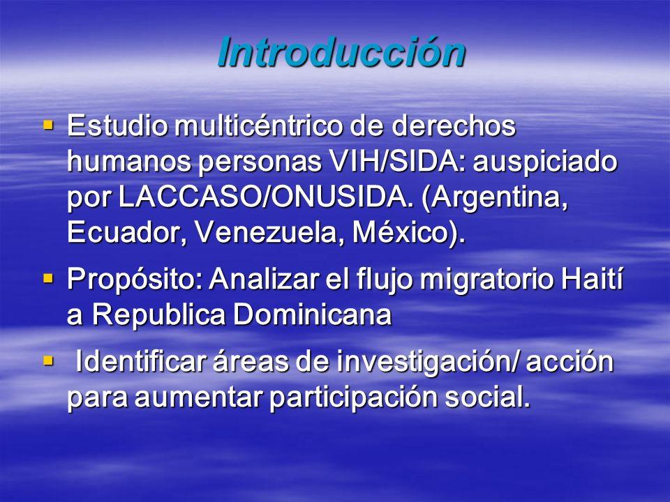 Introducción Estudio multicéntrico de derechos humanos personas VIH/SIDA: auspiciado por LACCASO/ONUSIDA. (Argentina, Ecuador, Venezuela, México). Est