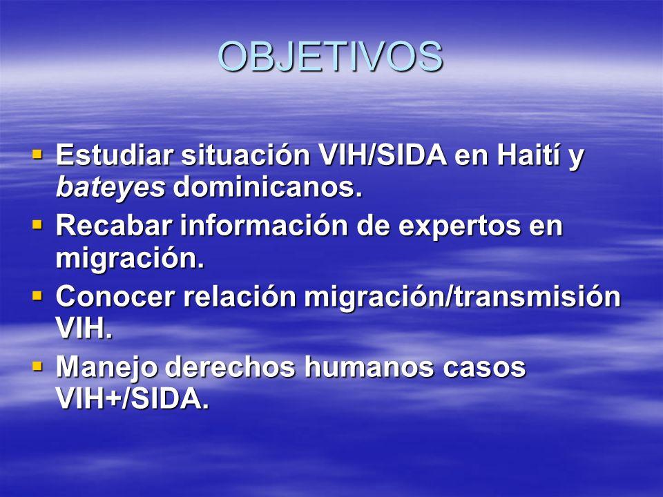 OBJETIVOS Estudiar situación VIH/SIDA en Haití y bateyes dominicanos. Estudiar situación VIH/SIDA en Haití y bateyes dominicanos. Recabar información