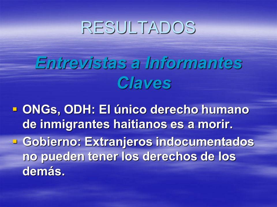 RESULTADOS Entrevistas a Informantes Claves ONGs, ODH: El único derecho humano de inmigrantes haitianos es a morir. ONGs, ODH: El único derecho humano