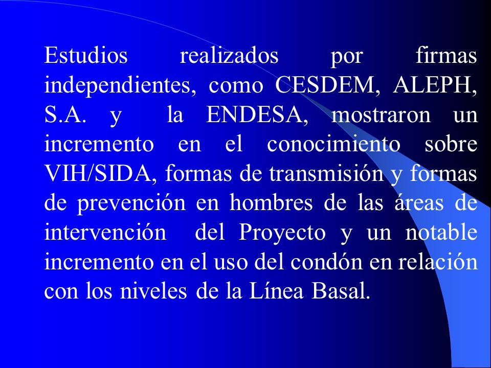 Estudios realizados por firmas independientes, como CESDEM, ALEPH, S.A. y la ENDESA, mostraron un incremento en el conocimiento sobre VIH/SIDA, formas