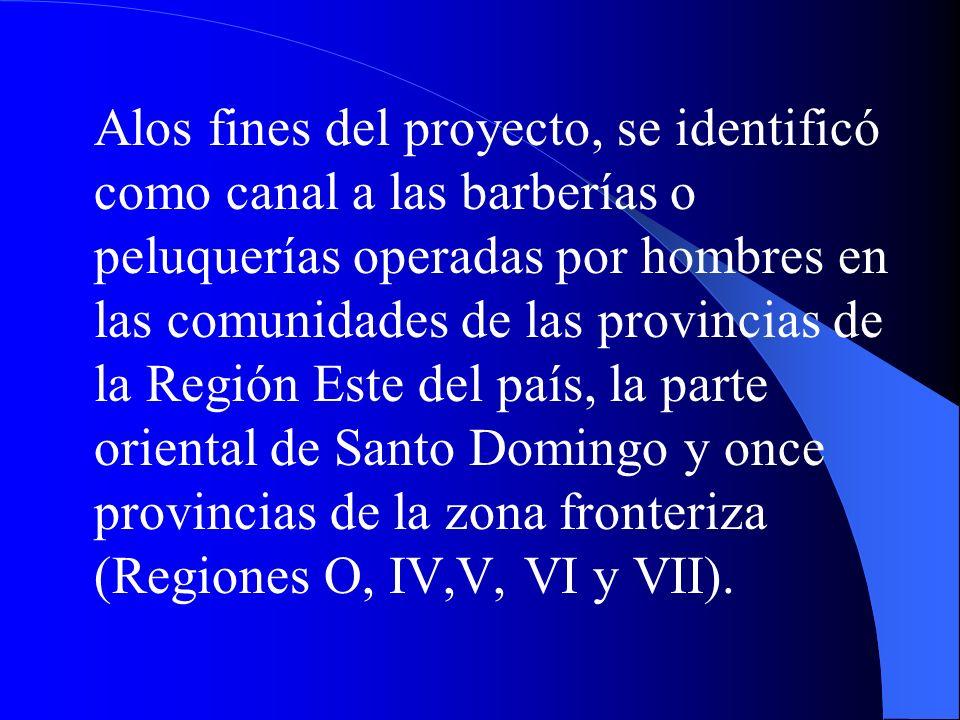 Alos fines del proyecto, se identificó como canal a las barberías o peluquerías operadas por hombres en las comunidades de las provincias de la Región