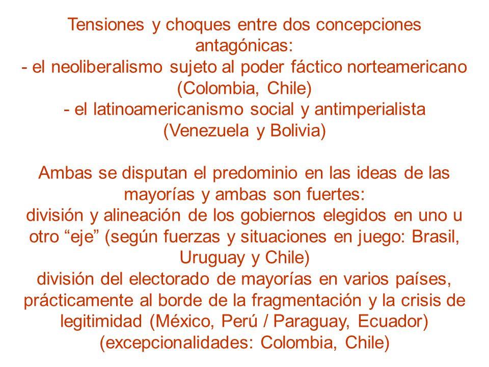 Tensiones y choques entre dos concepciones antagónicas: - el neoliberalismo sujeto al poder fáctico norteamericano (Colombia, Chile) - el latinoameric