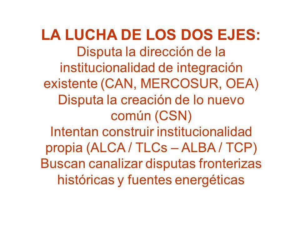 LA LUCHA DE LOS DOS EJES: Disputa la dirección de la institucionalidad de integración existente (CAN, MERCOSUR, OEA) Disputa la creación de lo nuevo c