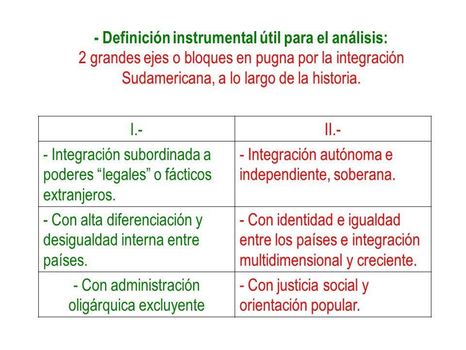 - Definición instrumental útil para el análisis: 2 grandes ejes o bloques en pugna por la integración Sudamericana, a lo largo de la historia. I.-II.-