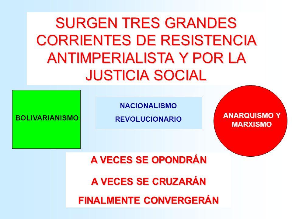 SURGEN TRES GRANDES CORRIENTES DE RESISTENCIA ANTIMPERIALISTA Y POR LA JUSTICIA SOCIAL BOLIVARIANISMO NACIONALISMO REVOLUCIONARIO ANARQUISMO Y MARXISM