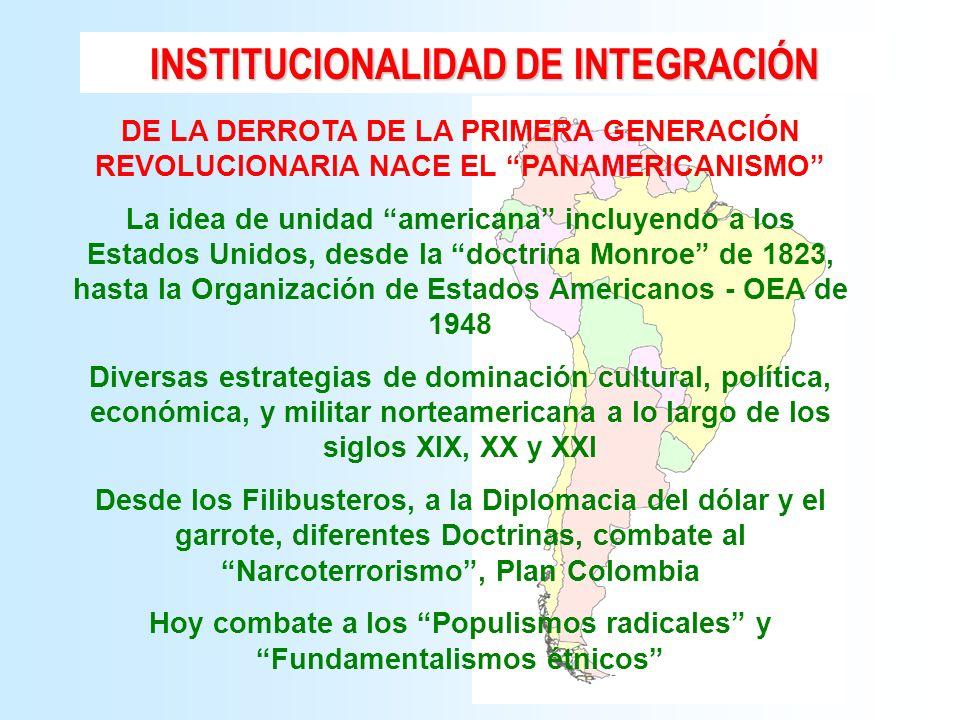 INSTITUCIONALIDAD DE INTEGRACIÓN DE LA DERROTA DE LA PRIMERA GENERACIÓN REVOLUCIONARIA NACE EL PANAMERICANISMO La idea de unidad americana incluyendo