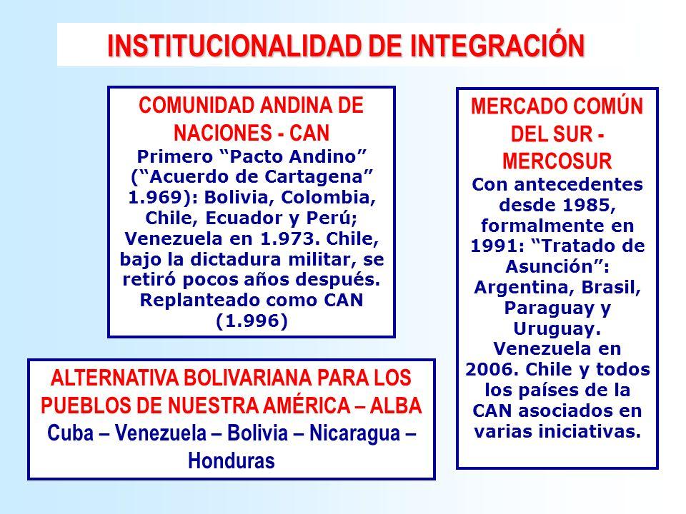 INSTITUCIONALIDAD DE INTEGRACIÓN MERCADO COMÚN DEL SUR - MERCOSUR Con antecedentes desde 1985, formalmente en 1991: Tratado de Asunción: Argentina, Br