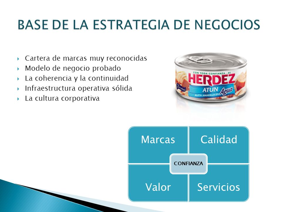 Cartera de marcas muy reconocidas Modelo de negocio probado La coherencia y la continuidad Infraestructura operativa sólida La cultura corporativa Mar