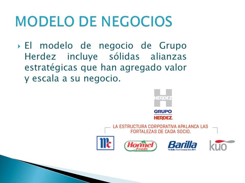 El modelo de negocio de Grupo Herdez incluye sólidas alianzas estratégicas que han agregado valor y escala a su negocio.