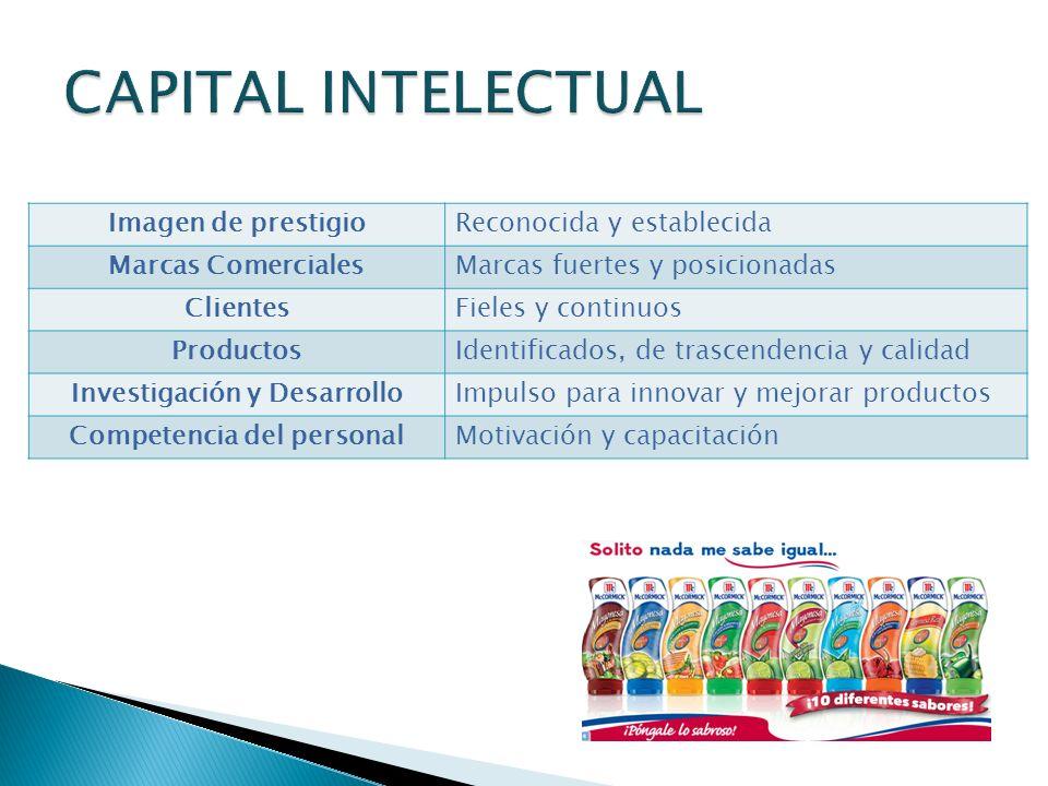 Imagen de prestigioReconocida y establecida Marcas ComercialesMarcas fuertes y posicionadas ClientesFieles y continuos ProductosIdentificados, de tras