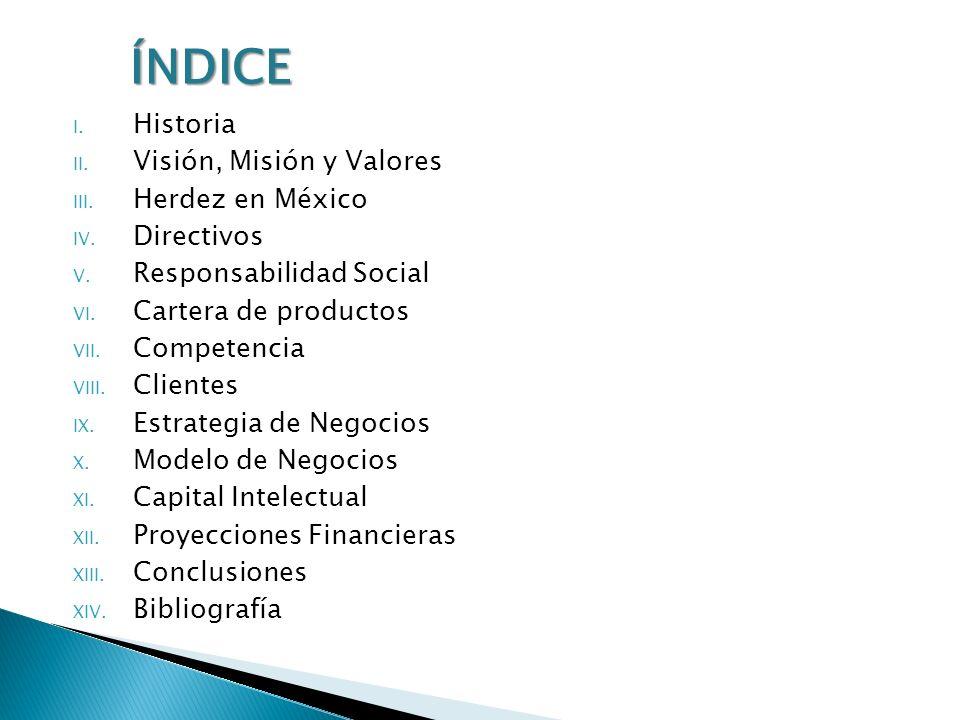 I. Historia II. Visión, Misión y Valores III. Herdez en México IV. Directivos V. Responsabilidad Social VI. Cartera de productos VII. Competencia VIII