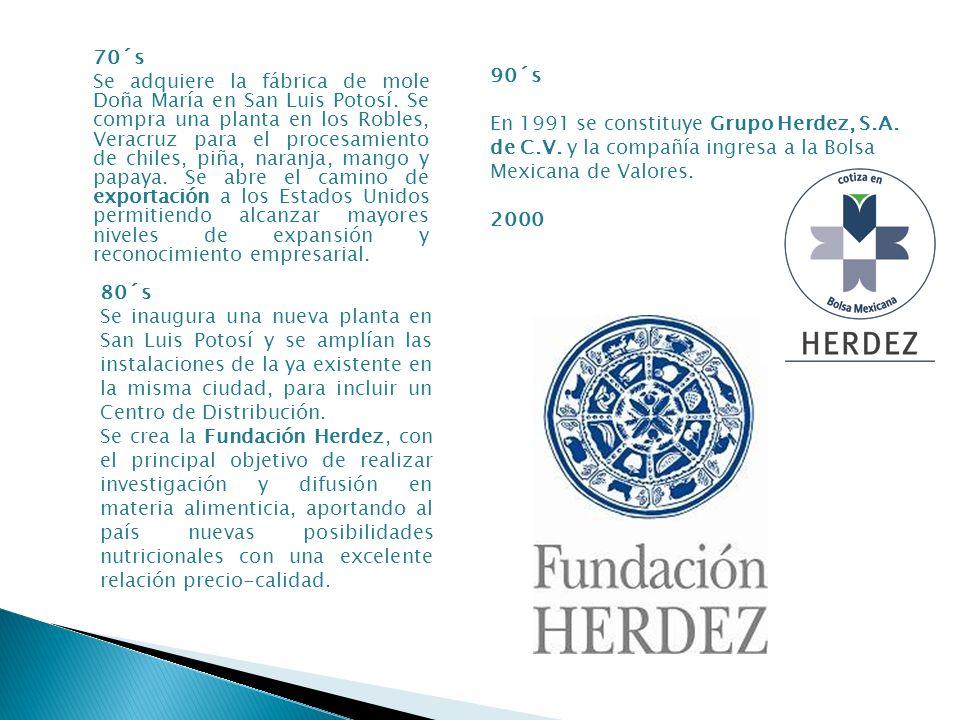 70´s Se adquiere la fábrica de mole Doña María en San Luis Potosí. Se compra una planta en los Robles, Veracruz para el procesamiento de chiles, piña,