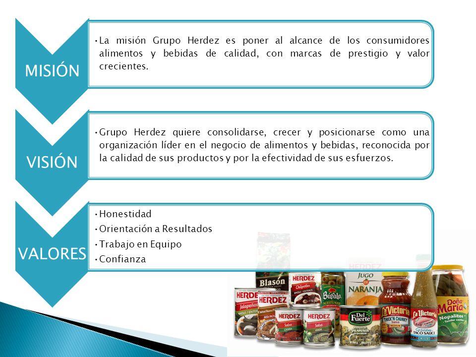 MISIÓN La misión Grupo Herdez es poner al alcance de los consumidores alimentos y bebidas de calidad, con marcas de prestigio y valor crecientes. VISI