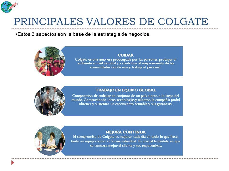 PRINCIPALES VALORES DE COLGATE CUIDAR Colgate es una empresa preocupada por las personas, proteger el ambiente a nivel mundial y a contribuir al mejor
