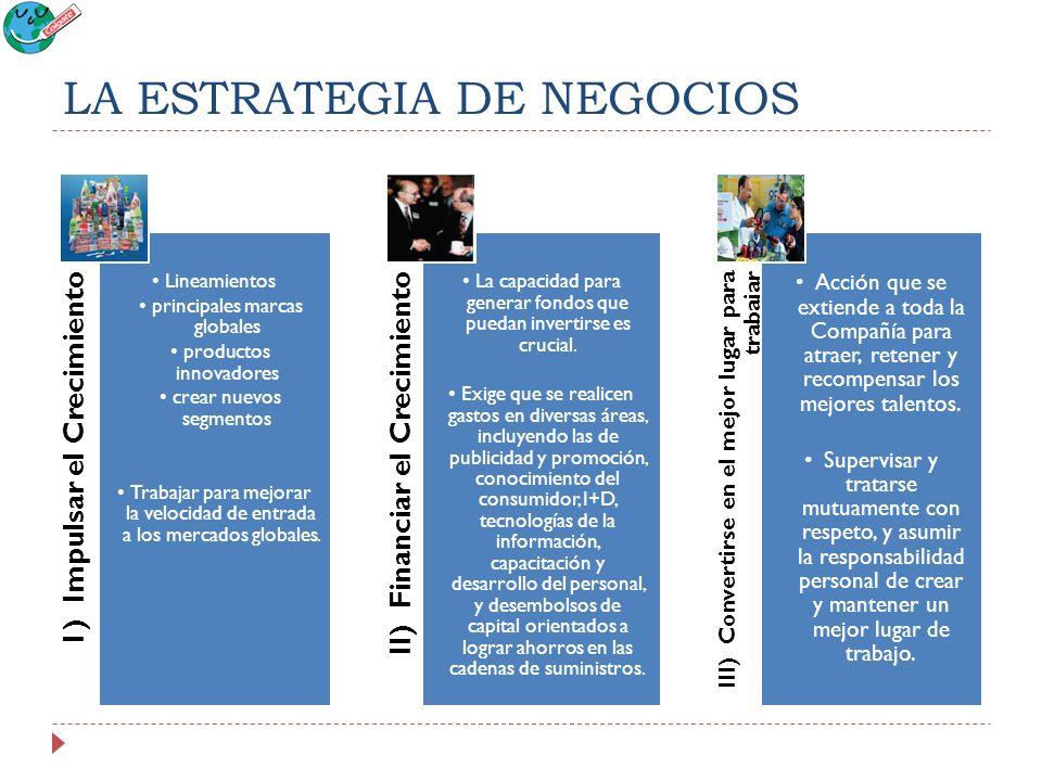 LA ESTRATEGIA DE NEGOCIOS 1) Impulsar el Crecimiento Lineamientos principales marcas globales productos innovadores crear nuevos segmentos Trabajar pa