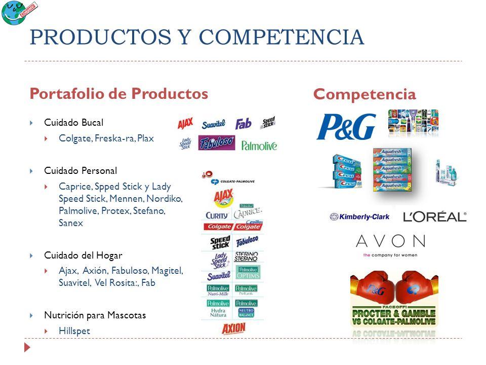 PRODUCTOS Y COMPETENCIA Portafolio de Productos Competencia Cuidado Bucal Colgate, Freska-ra, Plax Cuidado Personal Caprice, Spped Stick y Lady Speed