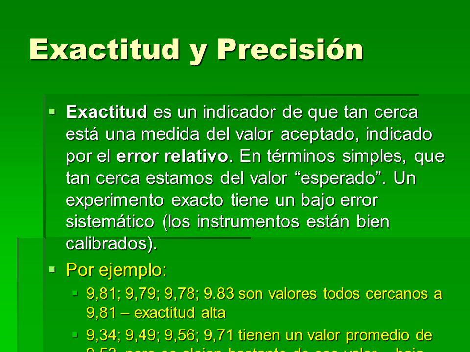 Exactitud y Precisión Exactitud es un indicador de que tan cerca está una medida del valor aceptado, indicado por el error relativo. En términos simpl